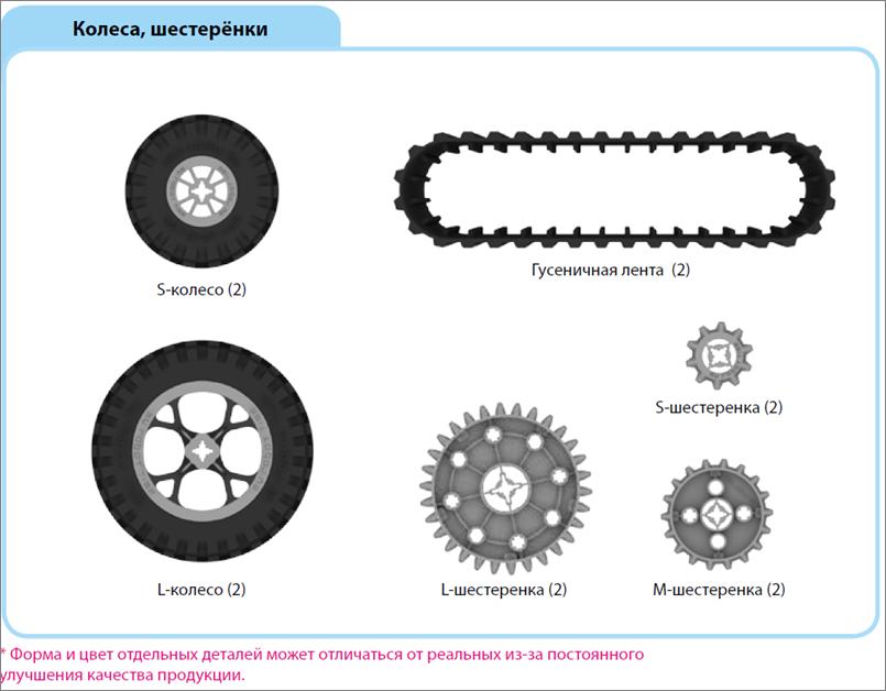 колеса и шестеренки